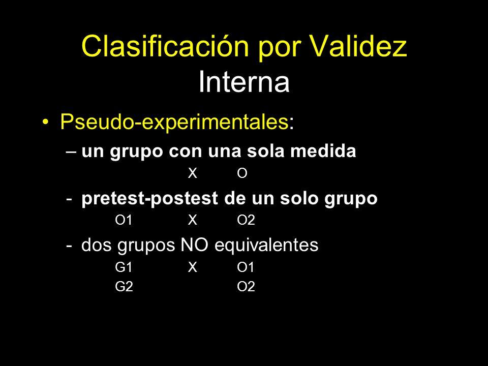 Clasificación por Validez Interna