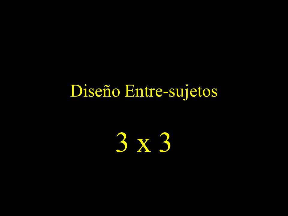 Diseño Entre-sujetos 3 x 3