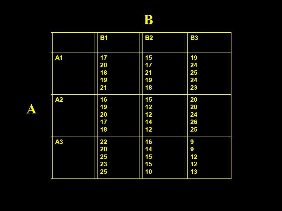 B B1 B2 B3 A1 17 20 18 19 21 15 24 25 23 A2 16 12 14 26 A3 22 10 9 13 A