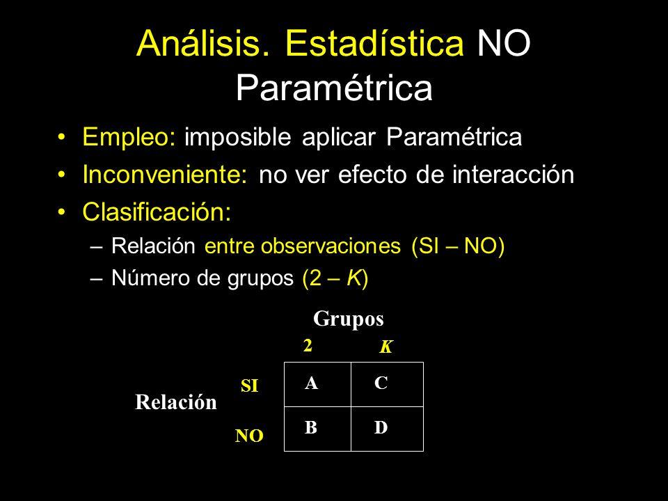 Análisis. Estadística NO Paramétrica