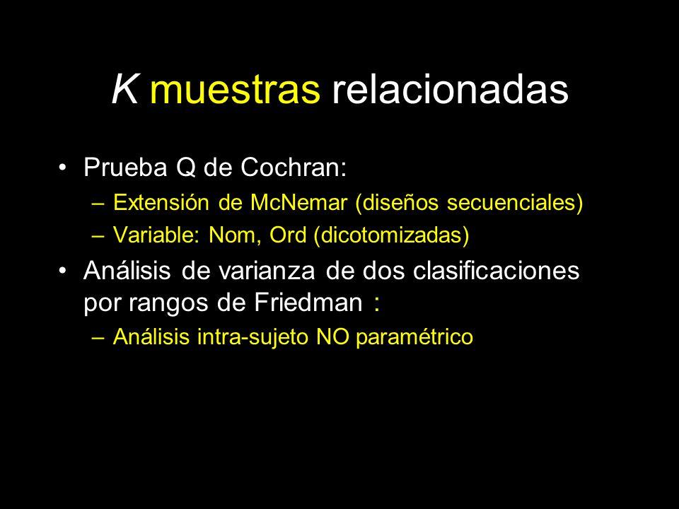 K muestras relacionadas