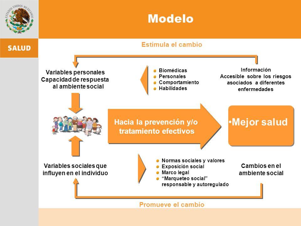 Modelo Mejor salud Hacia la prevención y/o tratamiento efectivos