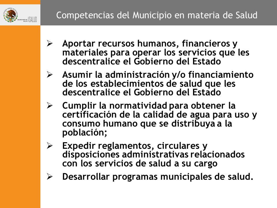 Competencias del Municipio en materia de Salud