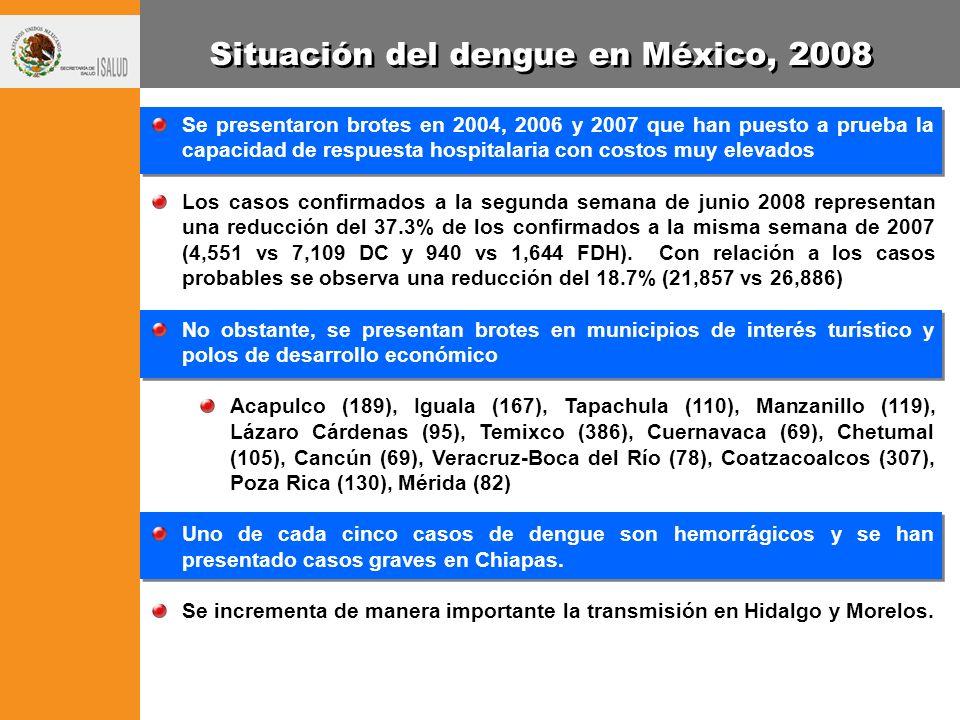 Situación del dengue en México, 2008