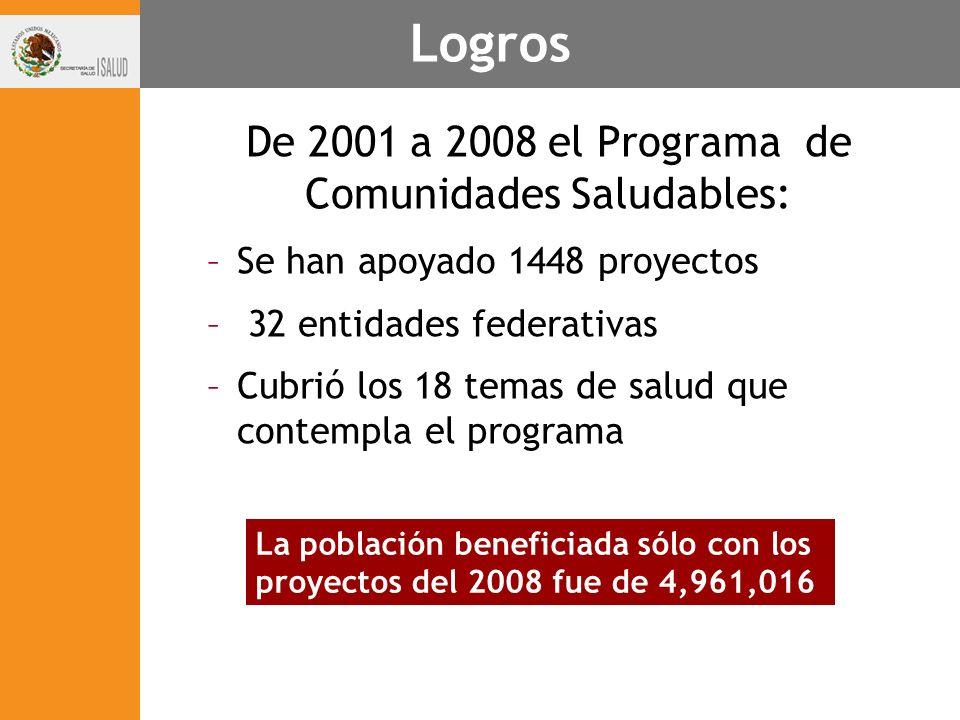 De 2001 a 2008 el Programa de Comunidades Saludables: