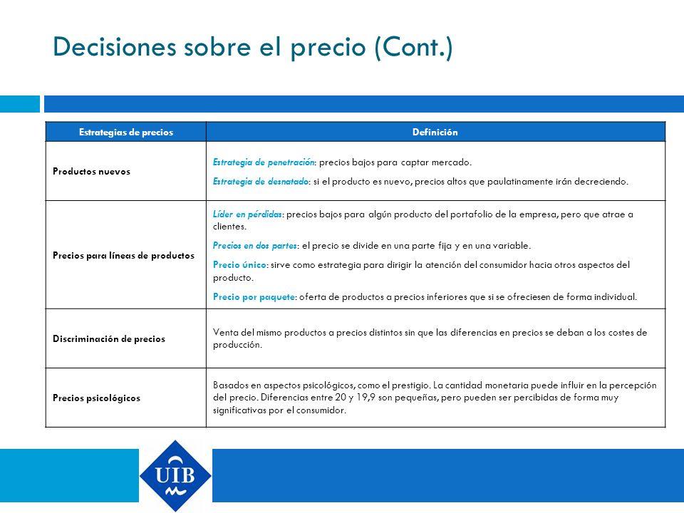 Decisiones sobre el precio (Cont.)