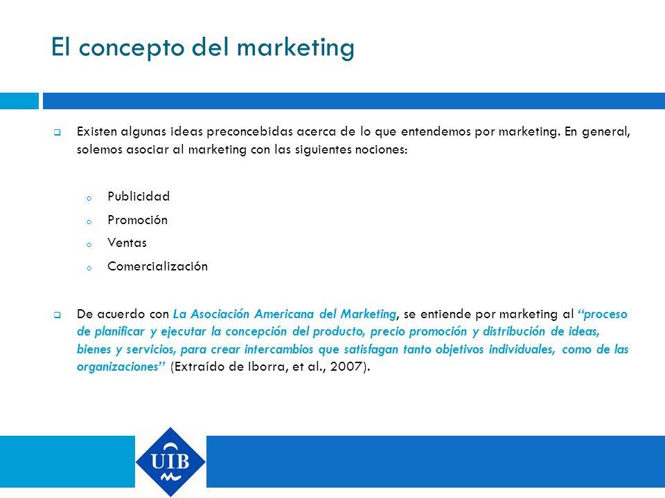 El concepto del marketing