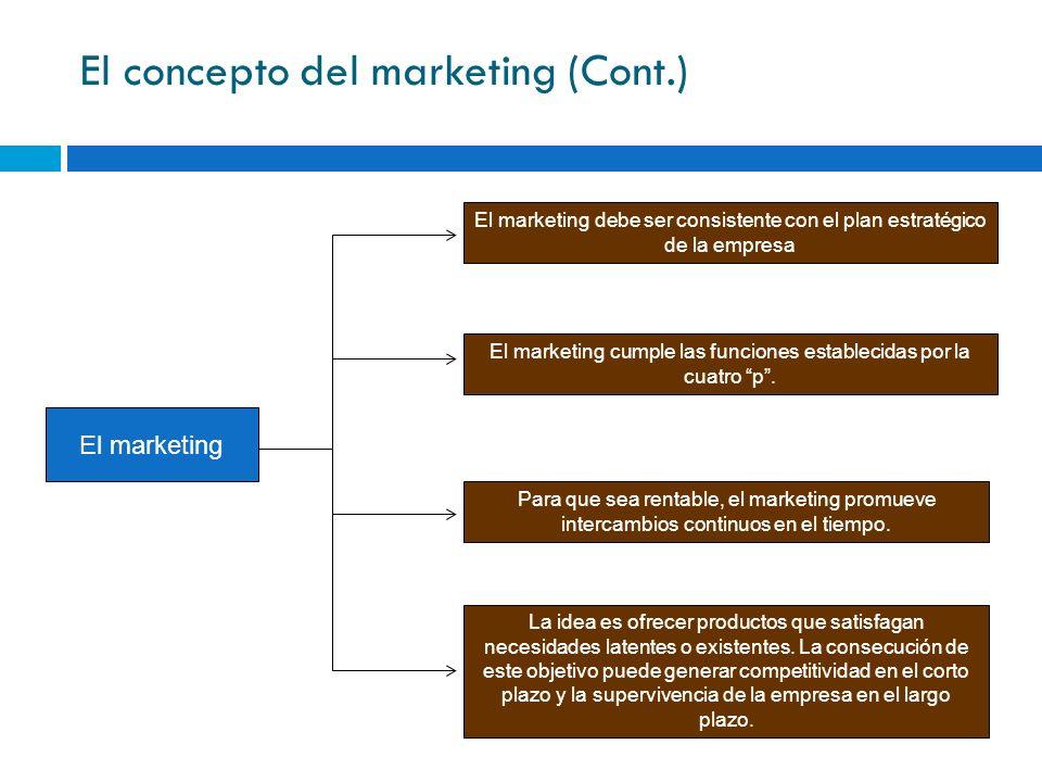 El concepto del marketing (Cont.)