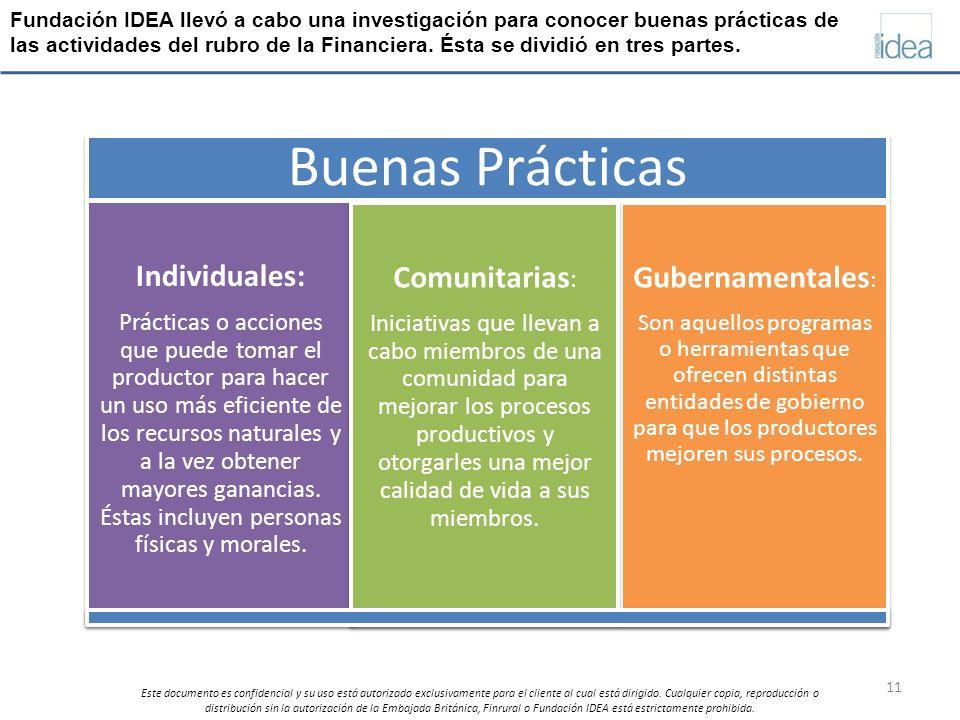 Buenas Prácticas Gubernamentales: Individuales: Comunitarias: