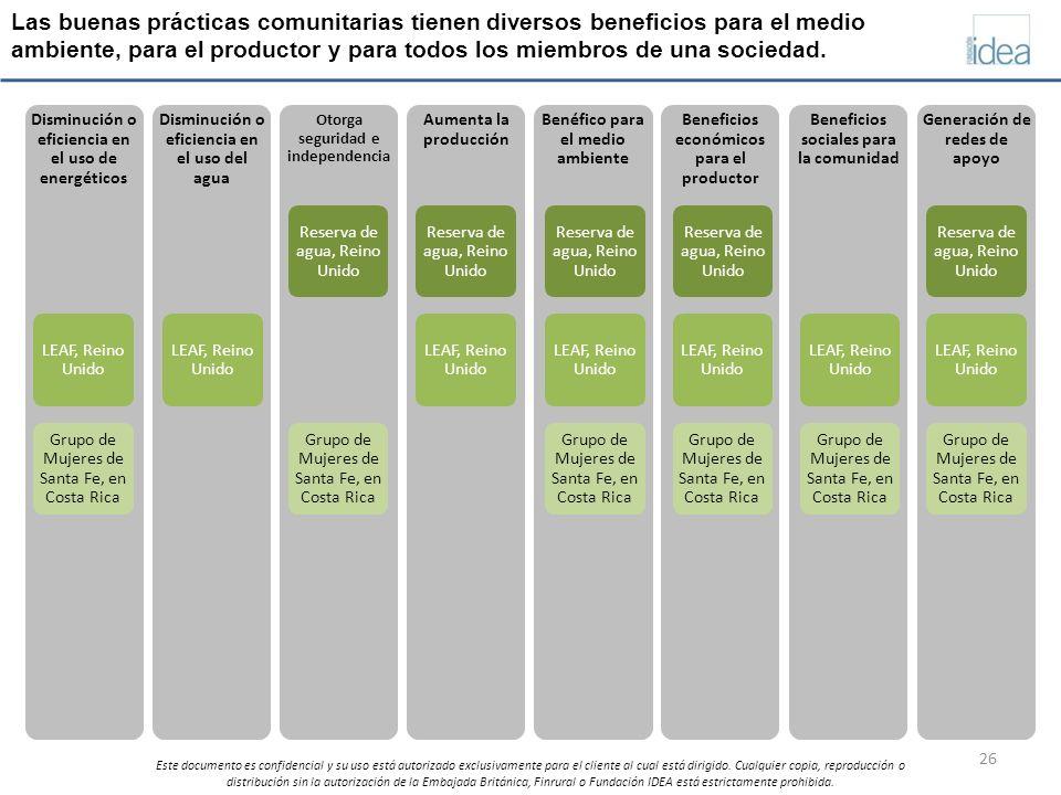 Las buenas prácticas comunitarias tienen diversos beneficios para el medio ambiente, para el productor y para todos los miembros de una sociedad.