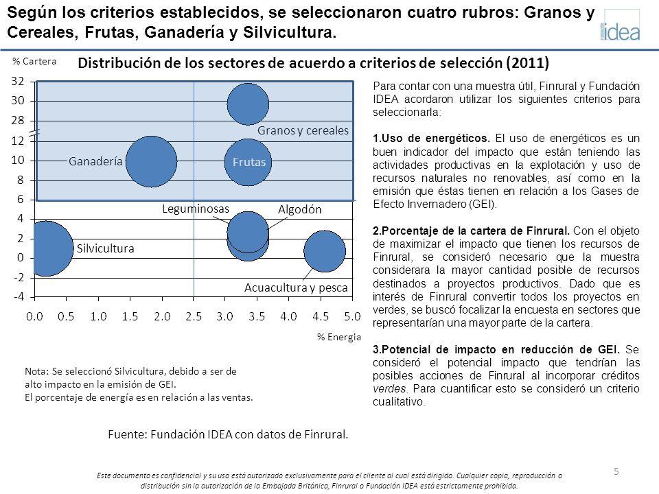 Según los criterios establecidos, se seleccionaron cuatro rubros: Granos y Cereales, Frutas, Ganadería y Silvicultura.