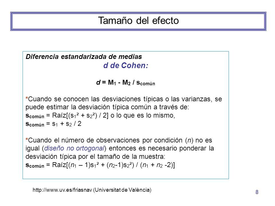 http://www.uv.es/friasnav (Universitat de València)