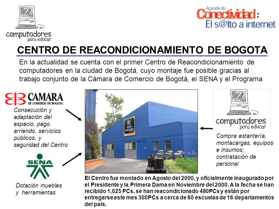 CENTRO DE REACONDICIONAMIENTO DE BOGOTA