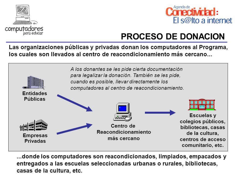 PROCESO DE DONACION