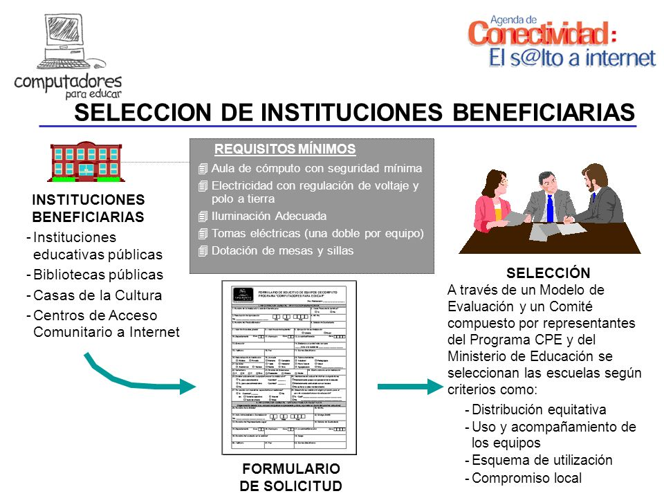 SELECCION DE INSTITUCIONES BENEFICIARIAS