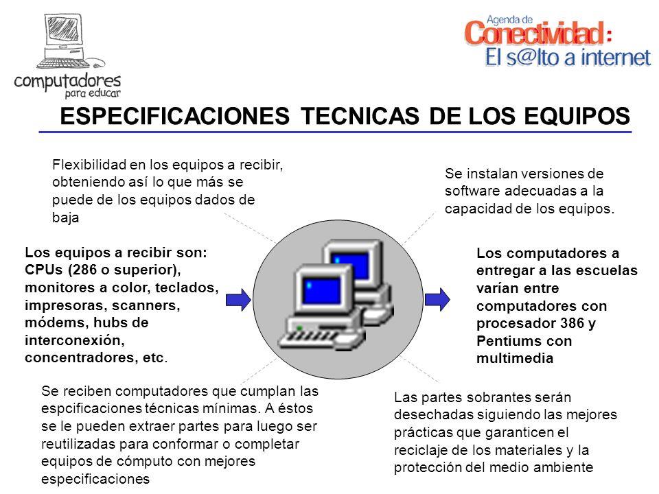 ESPECIFICACIONES TECNICAS DE LOS EQUIPOS