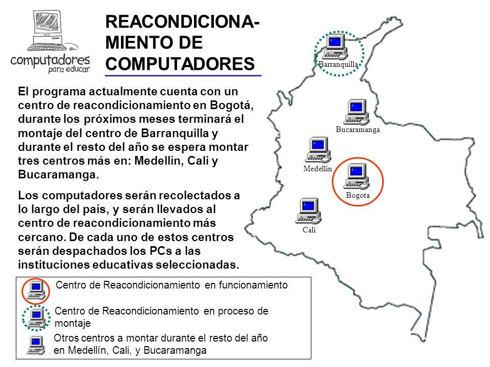 REACONDICIONA- MIENTO DE COMPUTADORES