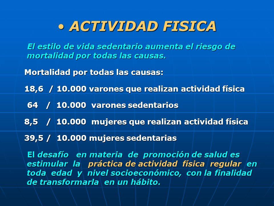 ACTIVIDAD FISICAEl estilo de vida sedentario aumenta el riesgo de mortalidad por todas las causas.