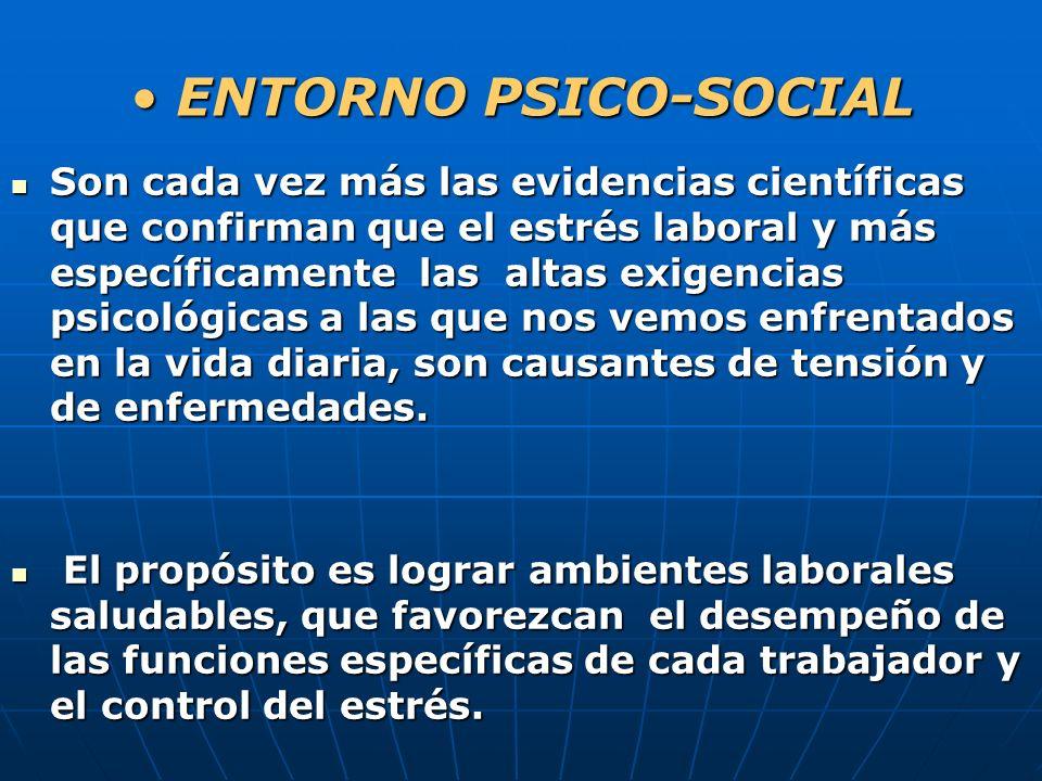 ENTORNO PSICO-SOCIAL