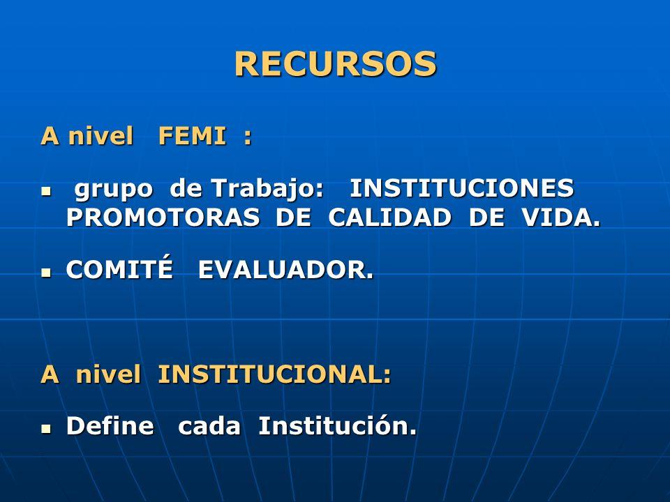 RECURSOSA nivel FEMI : grupo de Trabajo: INSTITUCIONES PROMOTORAS DE CALIDAD DE VIDA. COMITÉ EVALUADOR.