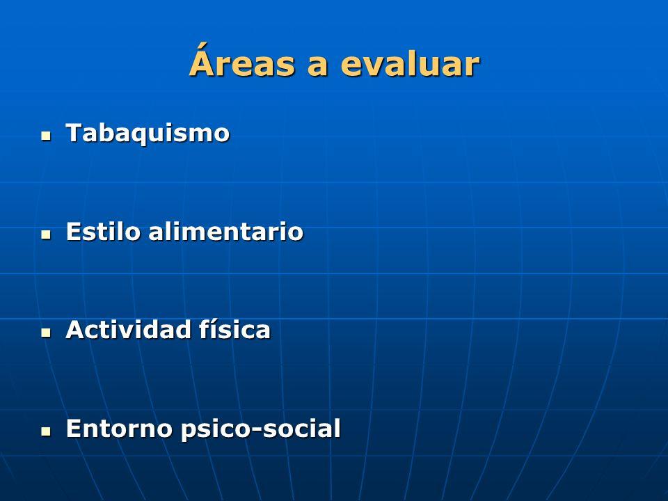 Áreas a evaluar Tabaquismo Estilo alimentario Actividad física