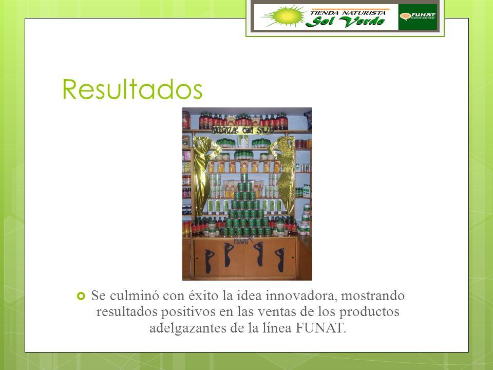 Resultados Se culminó con éxito la idea innovadora, mostrando resultados positivos en las ventas de los productos adelgazantes de la línea FUNAT.
