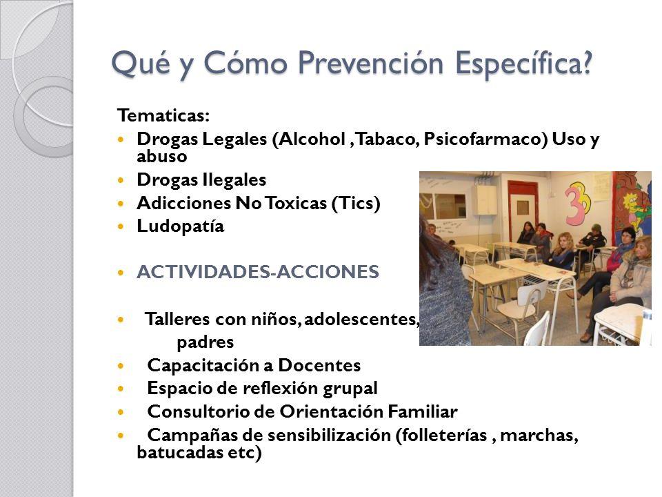 Qué y Cómo Prevención Específica