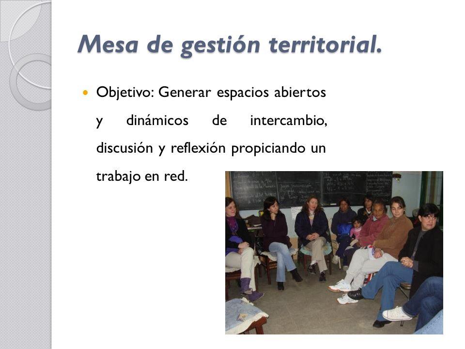 Mesa de gestión territorial.