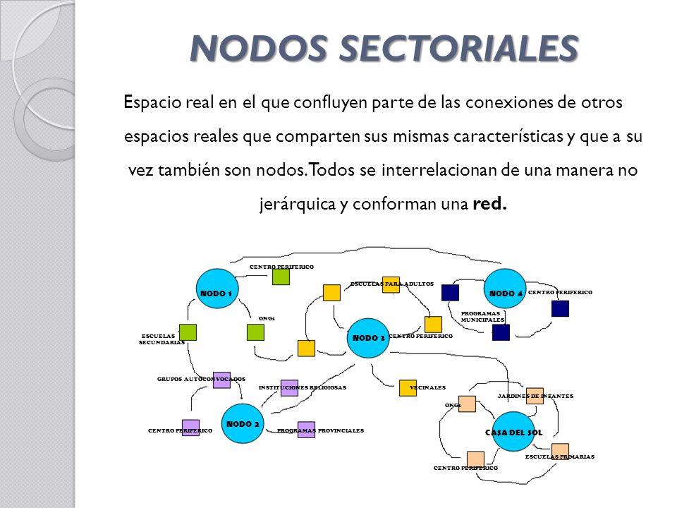 NODOS SECTORIALES