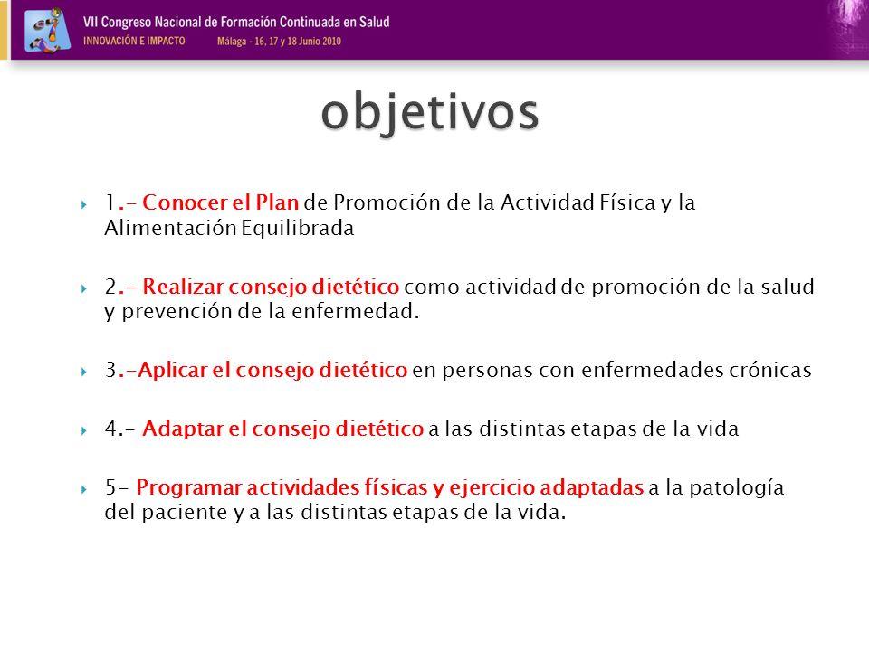 objetivos1.- Conocer el Plan de Promoción de la Actividad Física y la Alimentación Equilibrada.