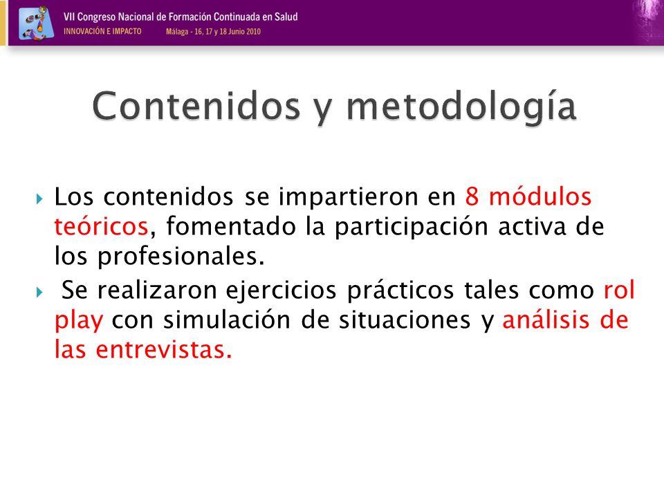 Contenidos y metodología