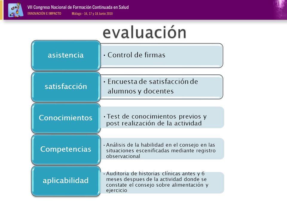 evaluación asistencia. Control de firmas. satisfacción. Encuesta de satisfacción de alumnos y docentes.