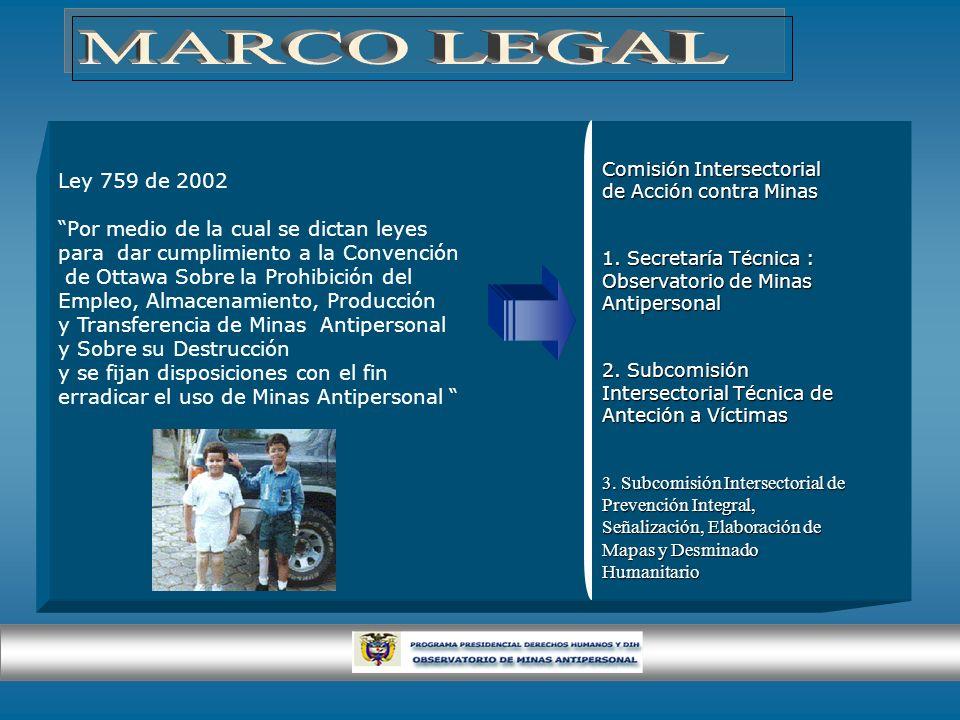 MARCO LEGAL Ley 759 de 2002 Por medio de la cual se dictan leyes