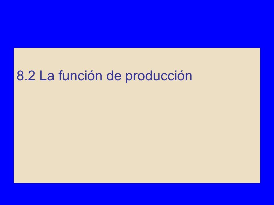 8.2 La función de producción