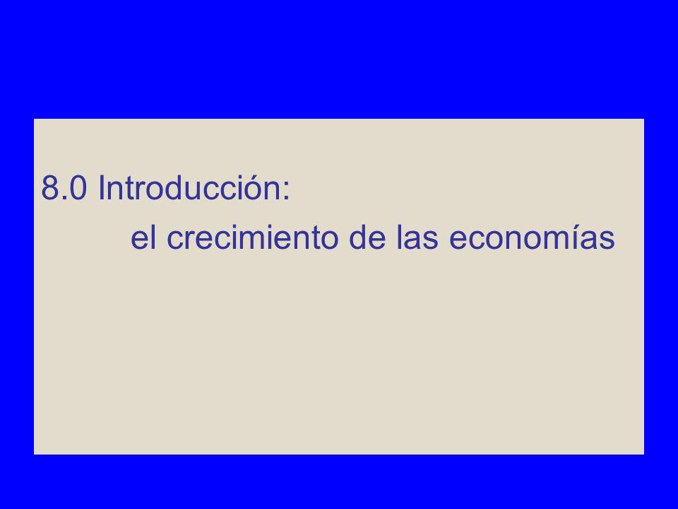 el crecimiento de las economías
