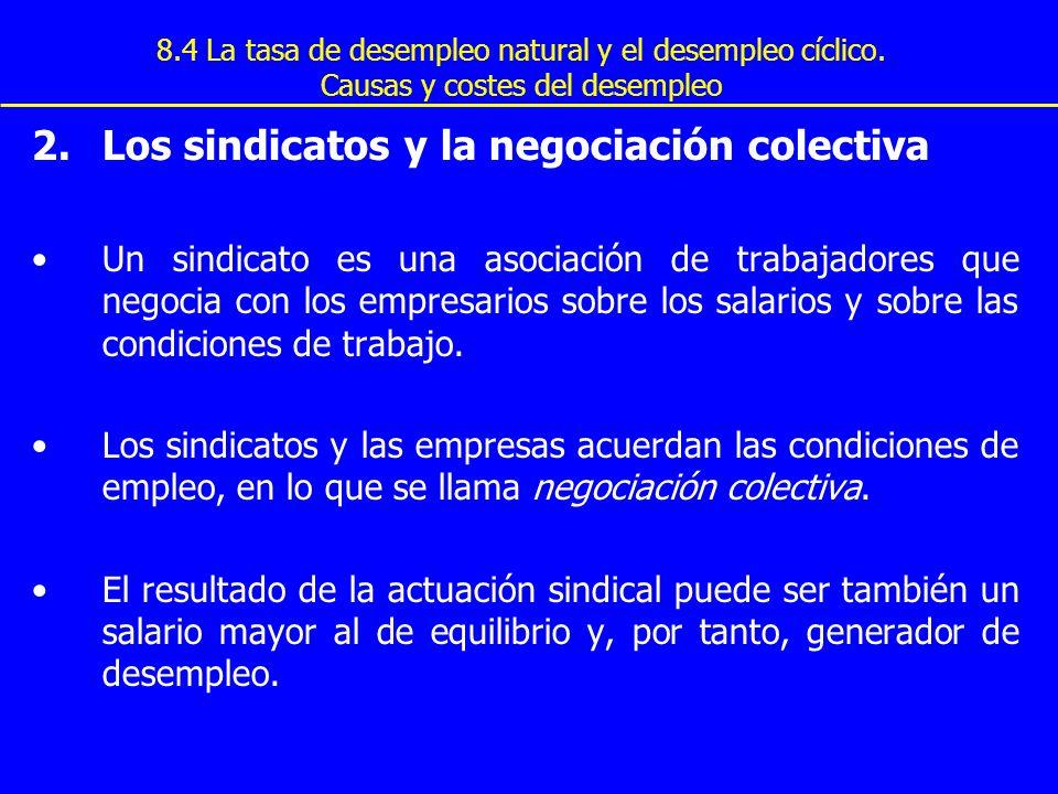Los sindicatos y la negociación colectiva