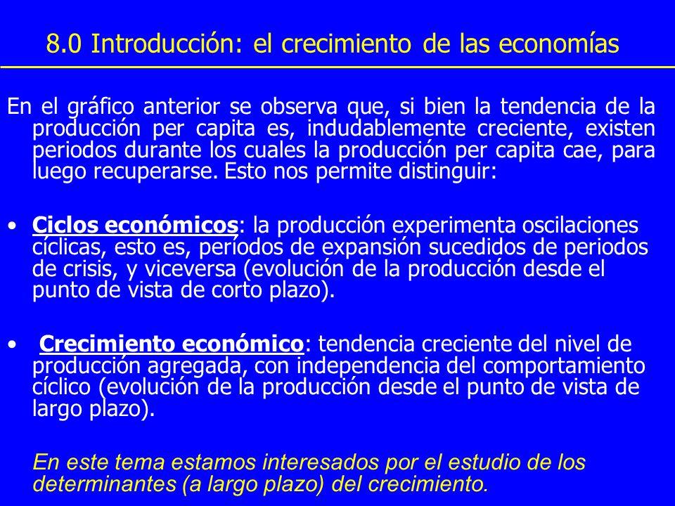 8.0 Introducción: el crecimiento de las economías