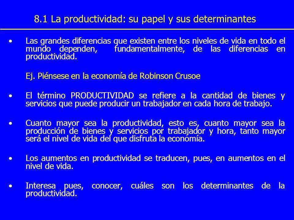 8.1 La productividad: su papel y sus determinantes