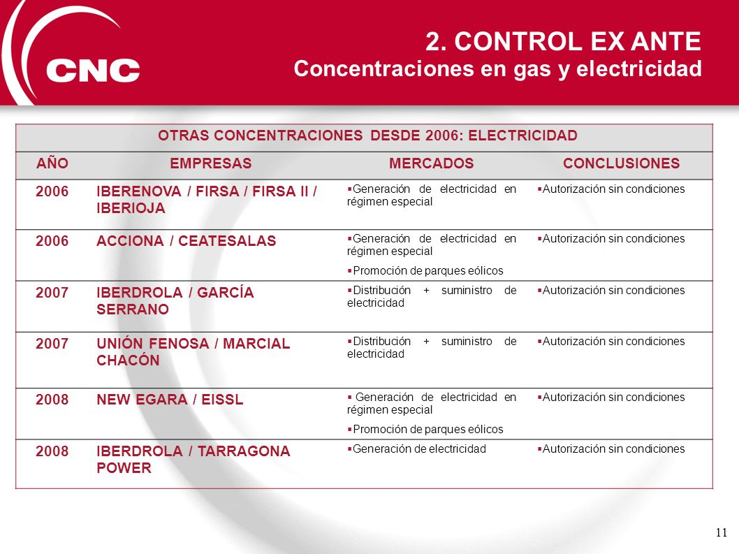 OTRAS CONCENTRACIONES DESDE 2006: ELECTRICIDAD