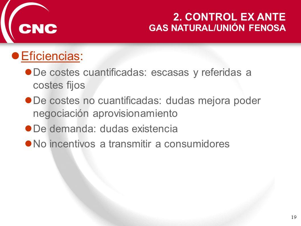 Eficiencias: 2. CONTROL EX ANTE GAS NATURAL/UNIÓN FENOSA