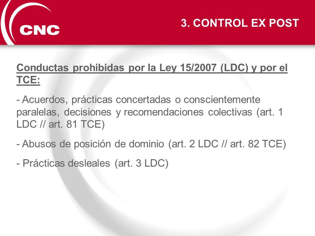 3. CONTROL EX POST Conductas prohibidas por la Ley 15/2007 (LDC) y por el TCE: