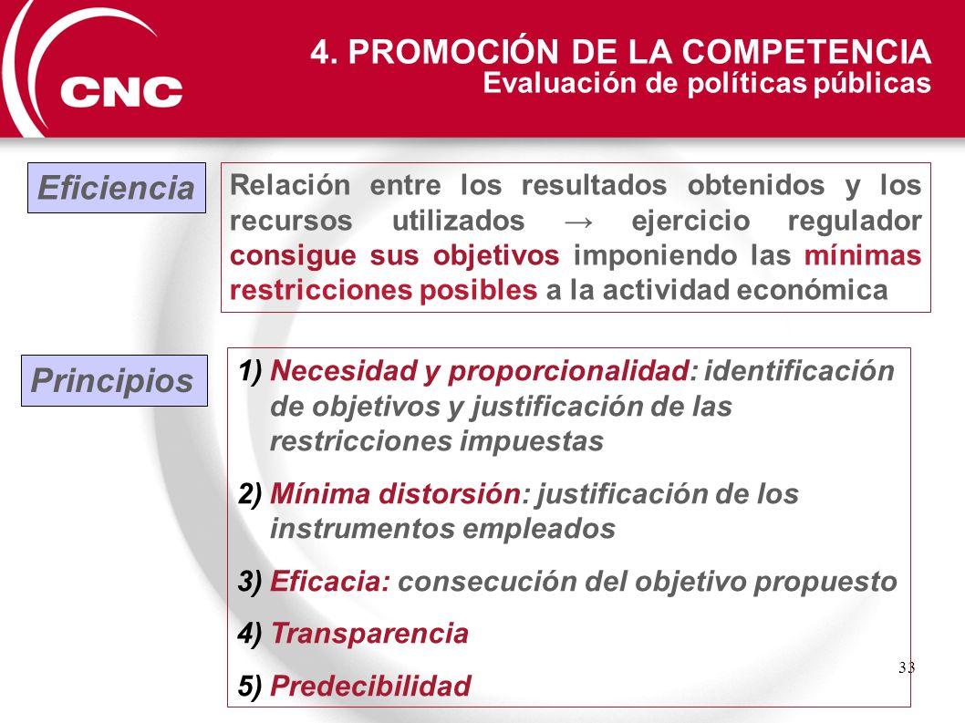 4. PROMOCIÓN DE LA COMPETENCIA