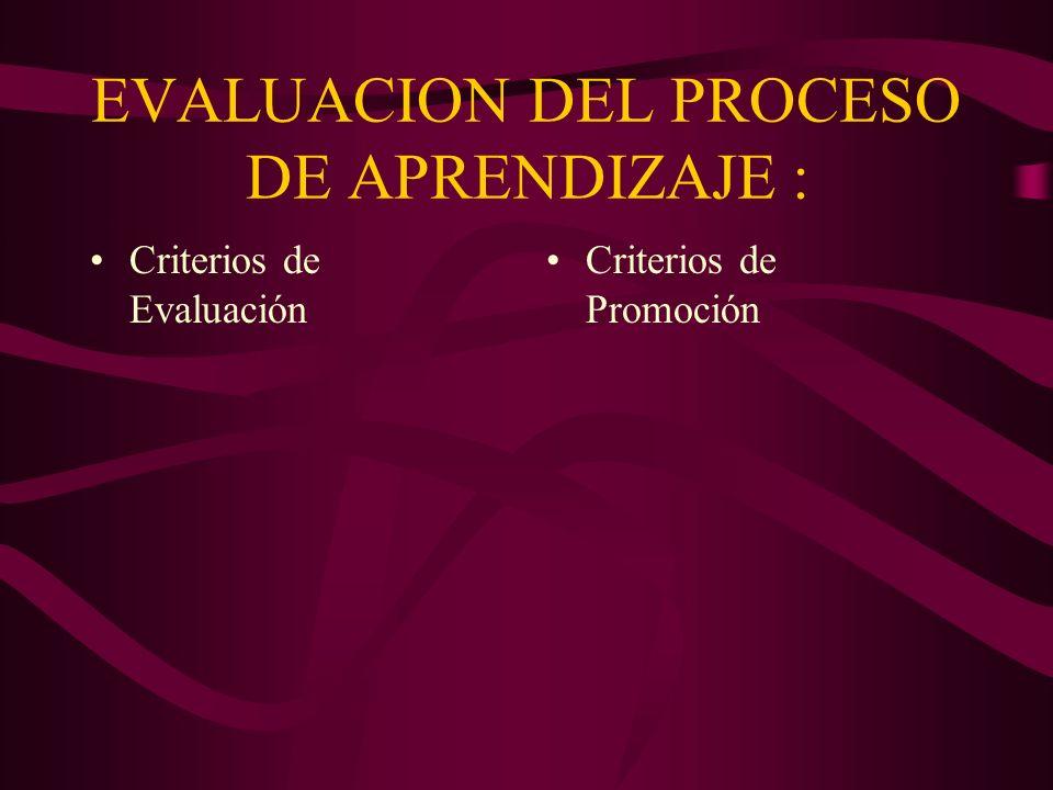 EVALUACION DEL PROCESO DE APRENDIZAJE :