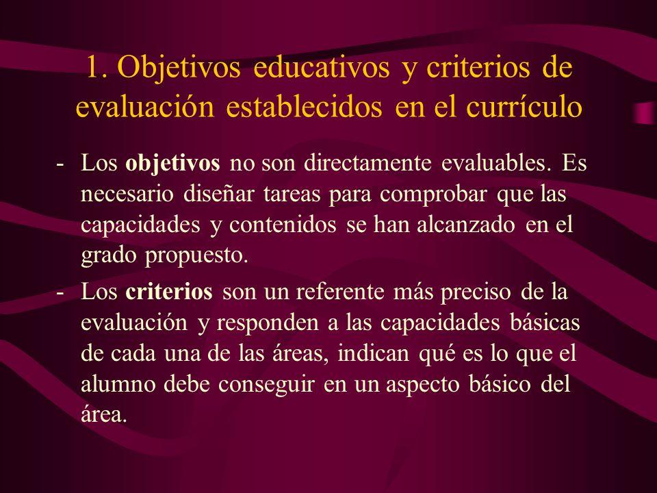 1. Objetivos educativos y criterios de evaluación establecidos en el currículo