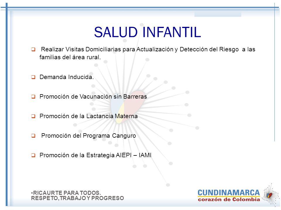 SALUD INFANTIL Realizar Visitas Domiciliarias para Actualización y Detección del Riesgo a las familias del área rural.