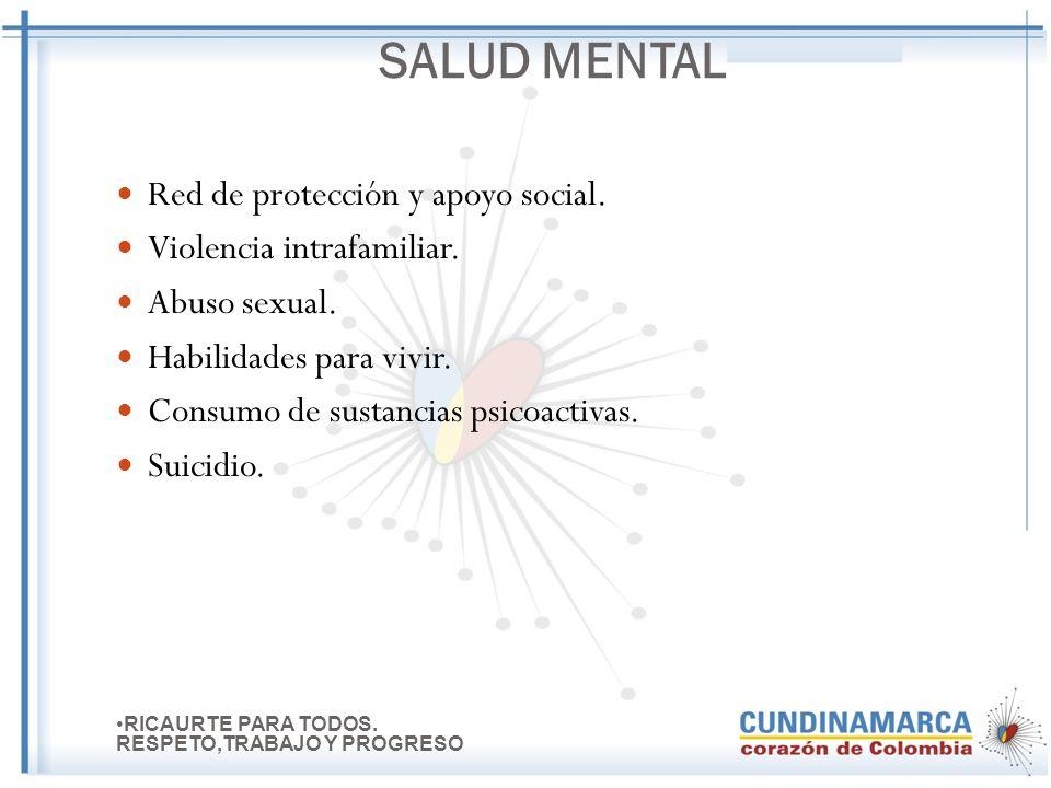 SALUD MENTAL Red de protección y apoyo social.