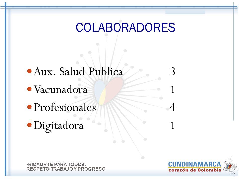 COLABORADORES Aux. Salud Publica 3 Vacunadora 1 Profesionales 4