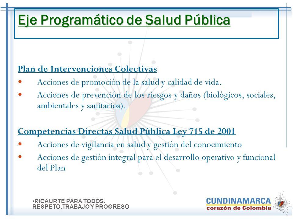 Eje Programático de Salud Pública