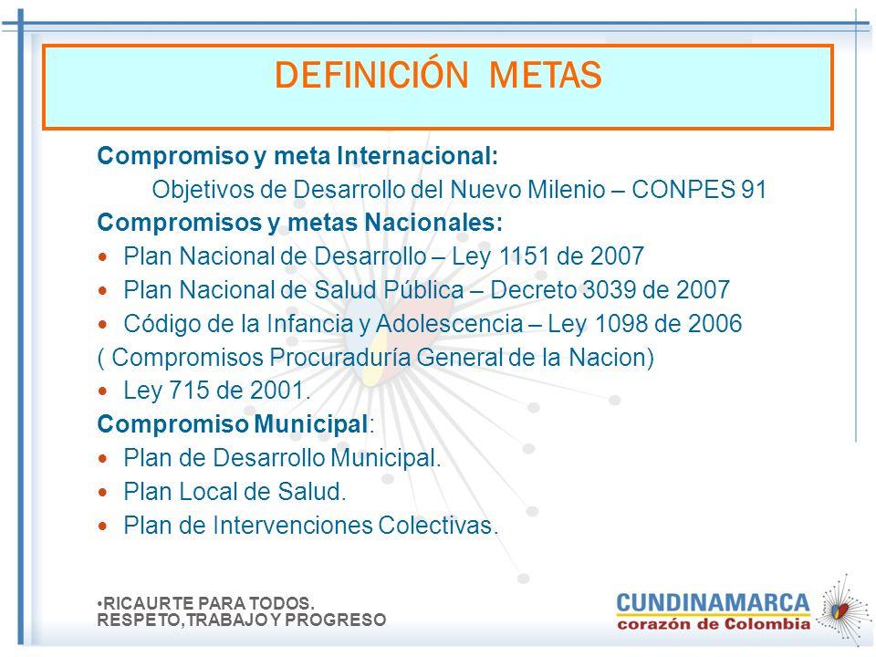 Objetivos de Desarrollo del Nuevo Milenio – CONPES 91