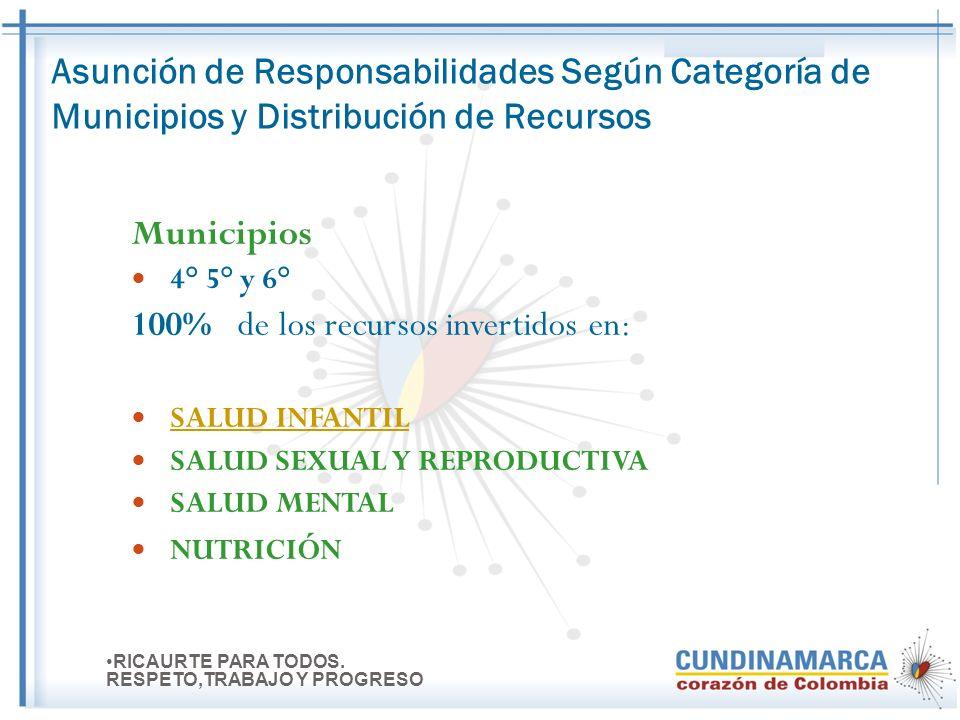 100% de los recursos invertidos en: